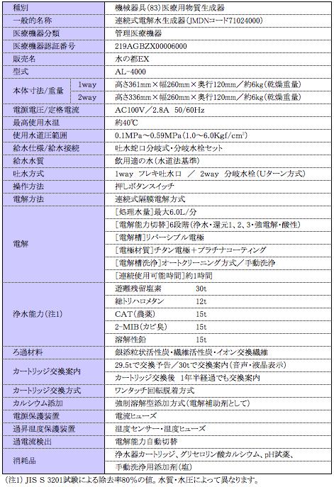 水の都EX |  日本アクア販売
